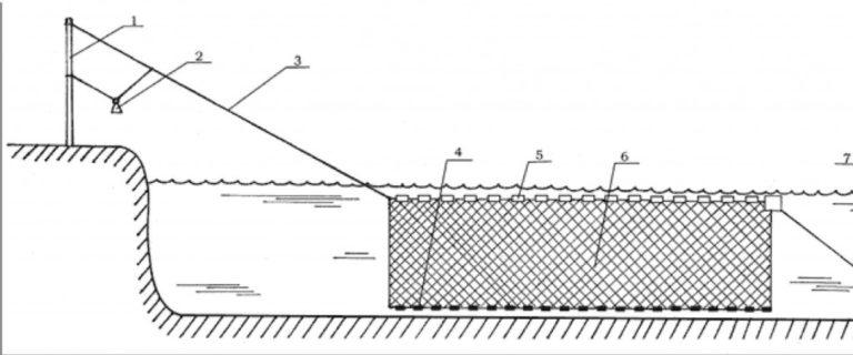 установка сети с лодки